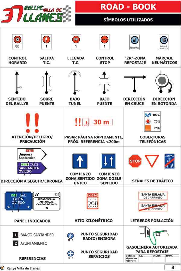 Símbolos utilizados Roadbook rally_Llanes