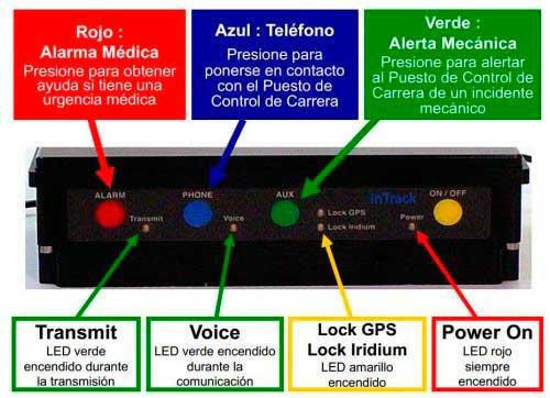 Sistema de seguimiento Iritrack