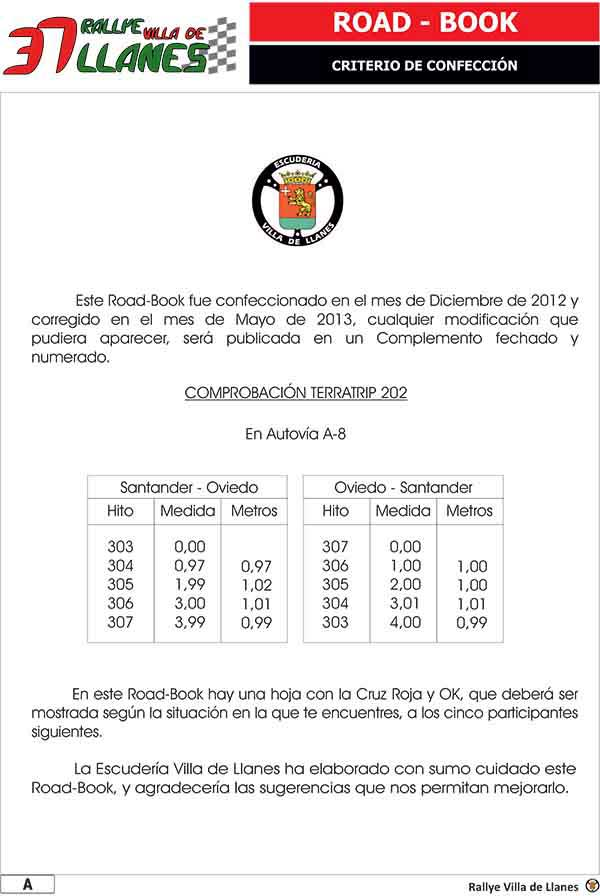Calibración Roadbook rally_Llanes