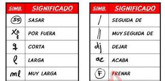Símbolos usados por el copiloto en sus notas